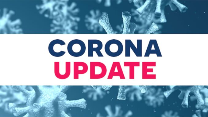 People's Corruption increased Corona figures, see update report based on the latest data on Friday